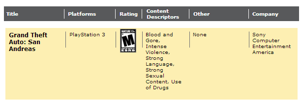 san_andreas_ps3_esrb.png